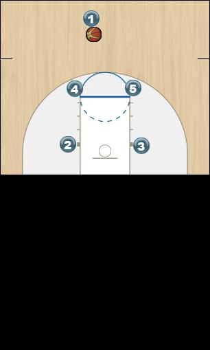 Basketball Play Counter to Base 1 Man to Man Set offense, man, set, ucla