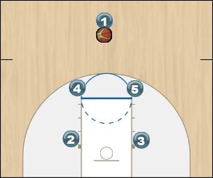 Basketball Play Counter to UCLA action Man to Man Set offense, man, set, ucla, counter