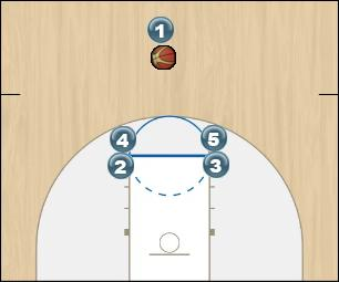 Basketball Play High stack alignment into 1-4 high Man to Man Set offense, man, set,