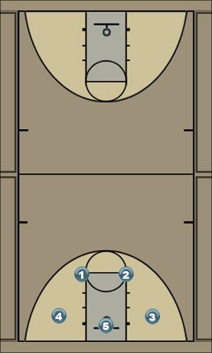 Basketball Play GREEN (2-3) Defense