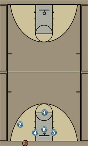 Basketball Play GRAY (3-2) Defense