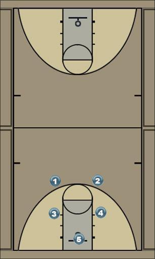 Basketball Play PURPLE (2-2-1) Defense