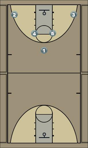 Basketball Play Dallas Mavericks Finals 1 Man to Man Set