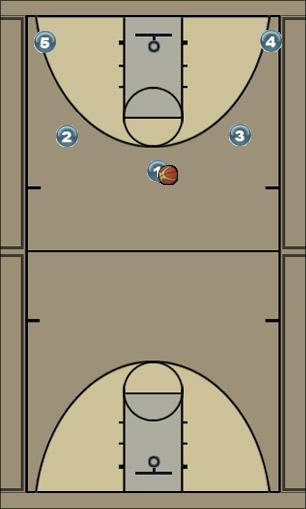 Basketball Play Hurricanes - Motion Man to Man Offense