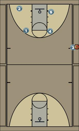 Basketball Play Hurricanes - Magic Sideline Out of Bounds