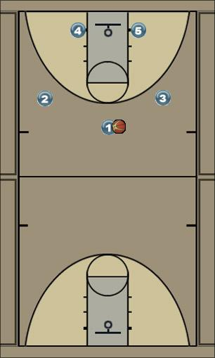 Basketball Play Hurricanes - Odd Zone Play