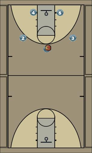 Basketball Play 2014 Hurricanes - 33 Man to Man Offense offensive set