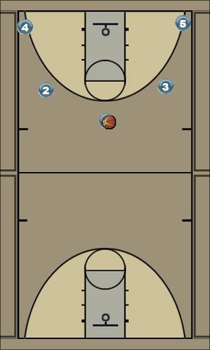 Basketball Play 2014 Hurricanes - Motion Man to Man Offense offense
