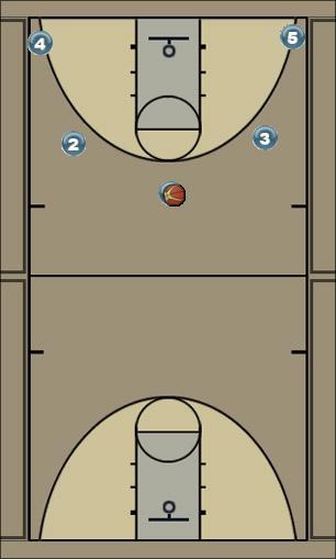 Basketball Play 2014 Hurricanes - Motion Man to Man Offense offense