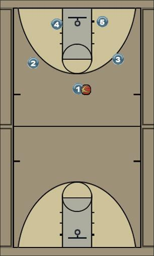 Basketball Play 2014 Hurricanes - Trigger Quick Hitter zone quick hitter (2 options)