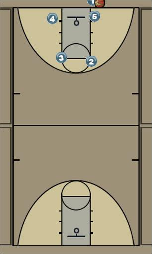 Basketball Play 2014 Hurricanes - Up Zone Baseline Out of Bounds oob - man/zone