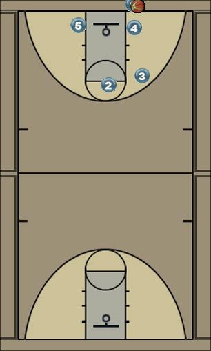 Basketball Play 2014 Hurricanes - Picker Man Baseline Out of Bounds Play ood man set