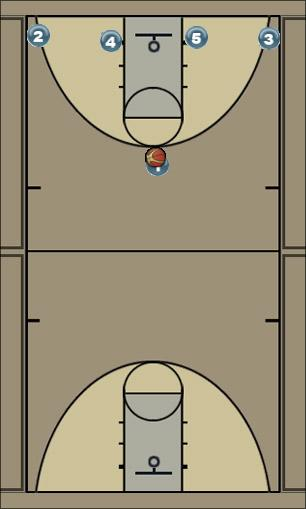 Basketball Play 2014 Hurricanes - Down Man to Man Set flex offense set - m2m