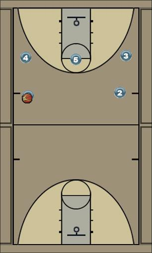 Basketball Play 2014 Hurricanes - Play 23 Man to Man Set m2m set for a shooter