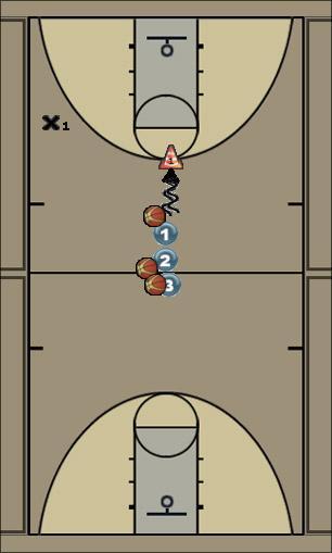 Basketball Play Point Guard Shooting Drill Basketball Drill