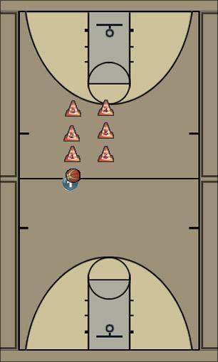 Basketball Play Cone Moves Basketball Drill