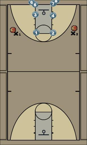 Basketball Play Corner Trap Basketball Drill