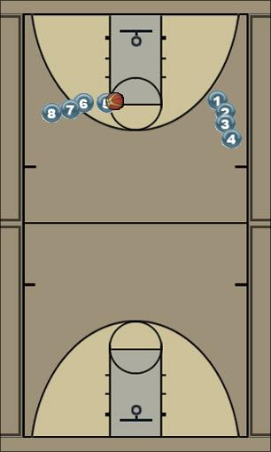 Basketball Play Footwork Shooting Basketball Drill