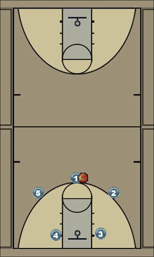Basketball Play Corner Three Zone Play