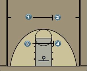 Basketball Play shooting basics Basketball Drill