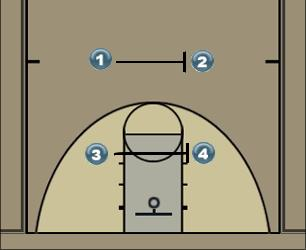 Basketball Play basic shooting Basketball Drill