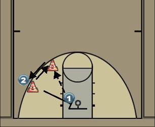 Basketball Play shooting drill 2 Basketball Drill