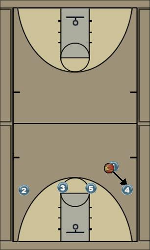 Basketball Play 4 HIGH...UTAHH Man to Man Offense