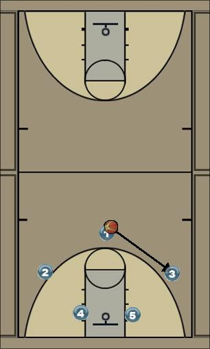 Basketball Play EXIT Zone Play