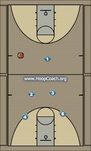 Basketball Play FIST Uncategorized Plays half court trap