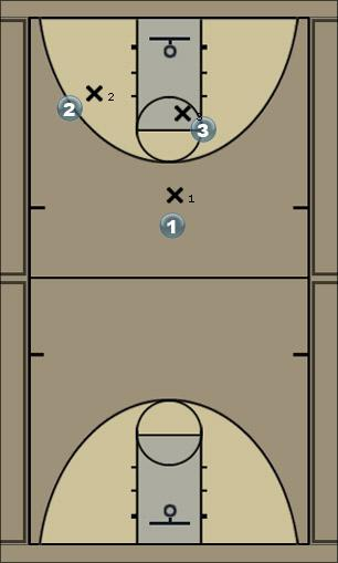 Basketball Play standard2man Man to Man Set