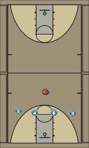Basketball Play 42 Man to Man Set