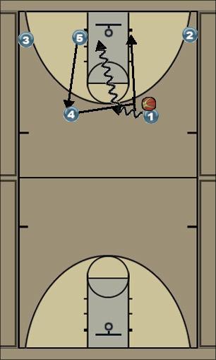 Basketball Play Roll Pop Man to Man Set