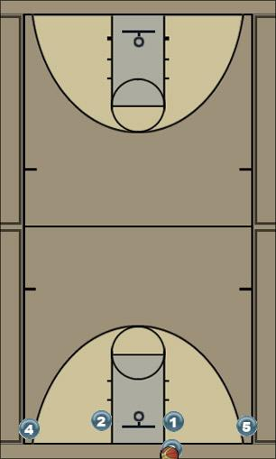 Basketball Play RV4lowOB Zone Baseline Out of Bounds