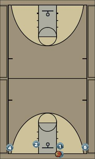 Basketball Play RVnoseOB Man Baseline Out of Bounds Play