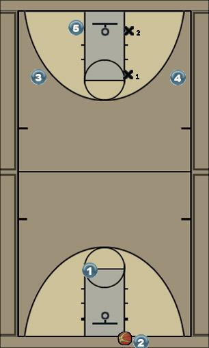 Basketball Play Trailer Zone Play