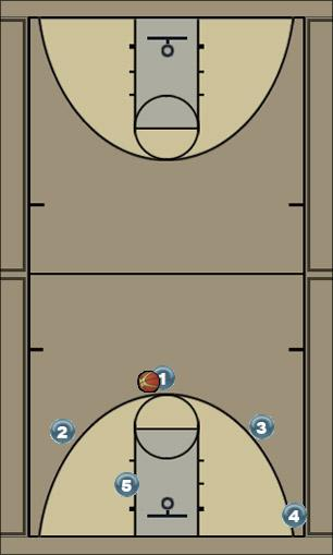 Basketball Play Box In One Man to Man Set
