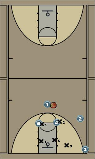 Basketball Play 3 Out Against Zone Zone Play