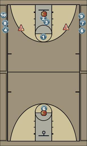 Basketball Play Rebound Speed Drill Basketball Drill