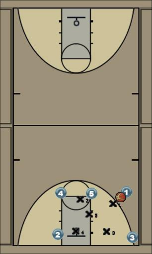 Basketball Play Zone Play 2 Out Shooter in Low Post Zone Play