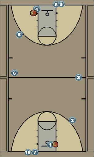 Basketball Play Full Court Layups with Outlet Pass Basketball Drill