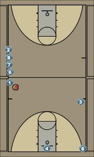 Basketball Play Magic Passing Basketball Drill