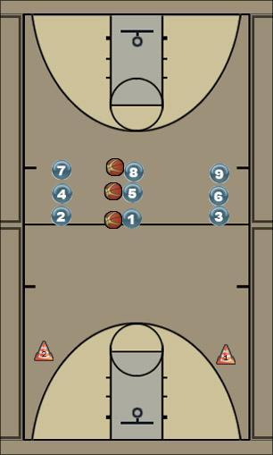 Basketball Play Greco Rebounding Drill Basketball Drill