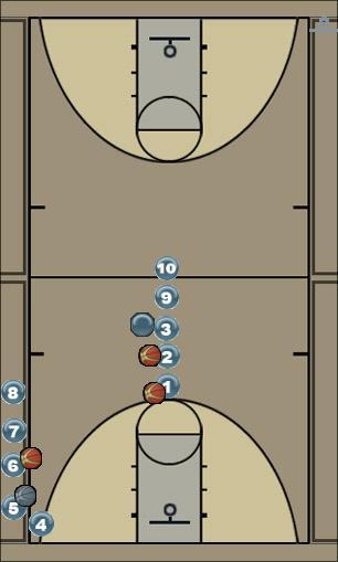 Basketball Play 2 Wide Shooting Drill Basketball Drill