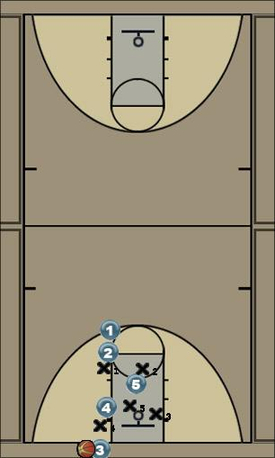 Basketball Play Triangle Zone Baseline Out of Bounds