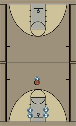Basketball Play Double Stack Zone Play