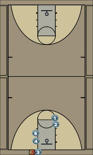 Basketball Play Stagger Stack Zone Baseline Out of Bounds