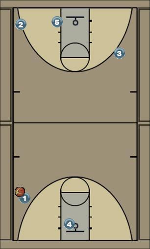 Basketball Play The Bomb Secondary Break