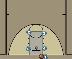 Basketball Play BLUE Man Baseline Out of Bounds Play