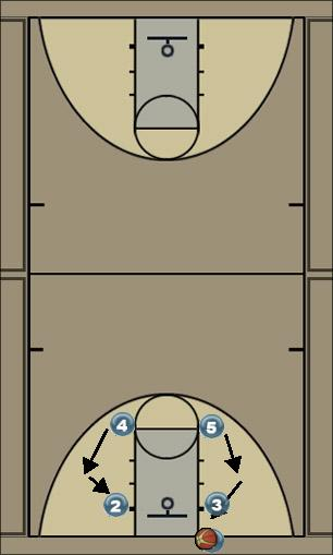 Basketball Play SILVER Man Baseline Out of Bounds Play