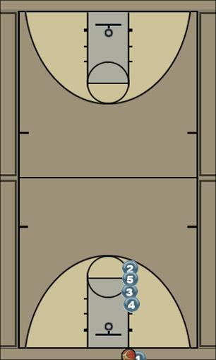 Basketball Play GOLD Zone Baseline Out of Bounds